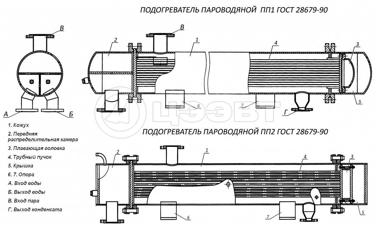 Емкостные пароводяные теплообменники Паяный теплообменник-испаритель Машимпэкс (GEA) GNS 500AE Серов